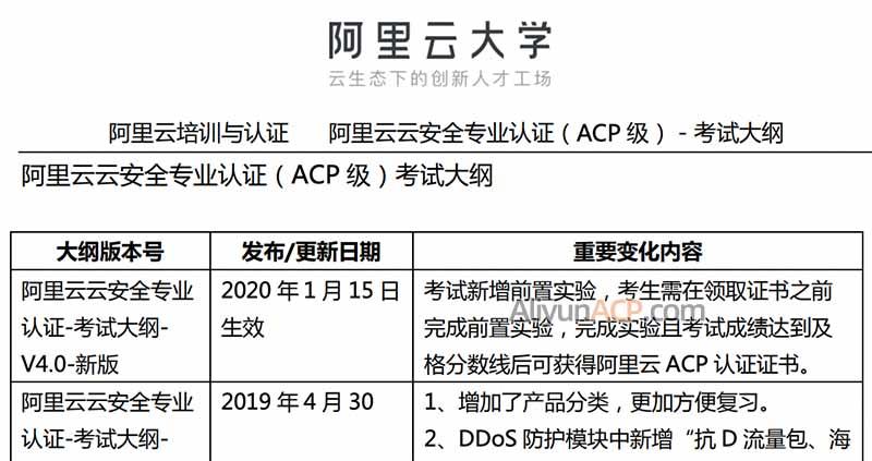 2021阿里云ACP云安全专业认证考试内容、考试大纲及样题下载